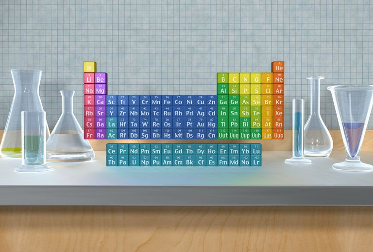 Take this quiz to see whether you understand the trends in the periodic table and to review periodic element properties.