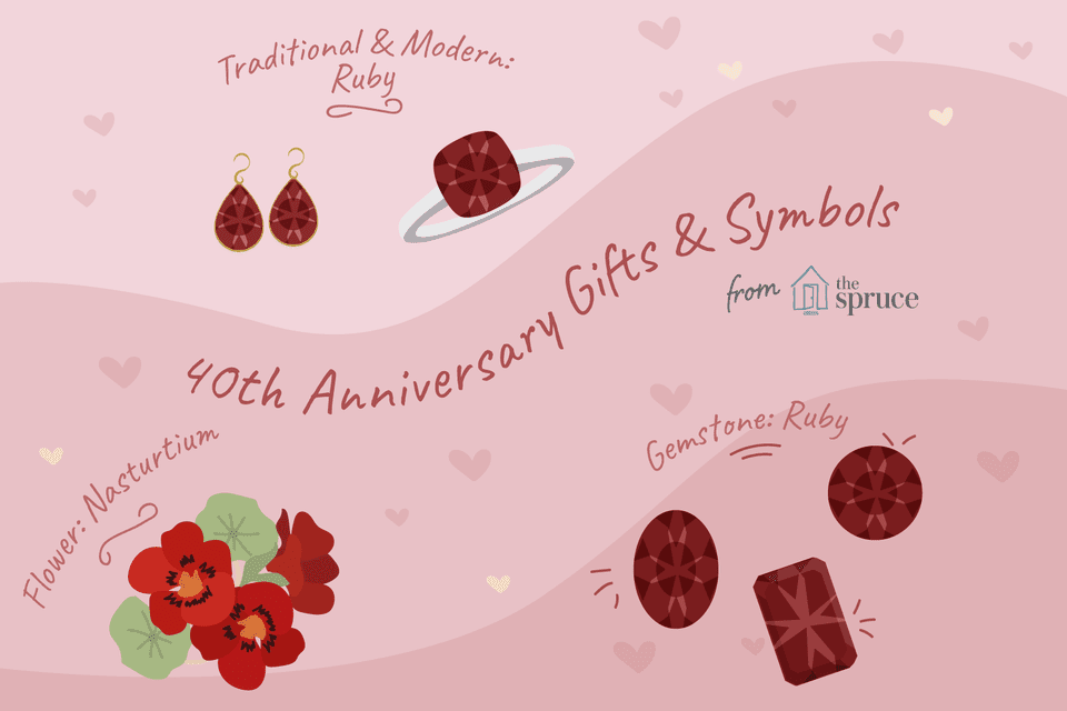 Gifts For A Ruby Wedding Anniversary: 40th-Anniversary Celebration Suggestions And Ideas
