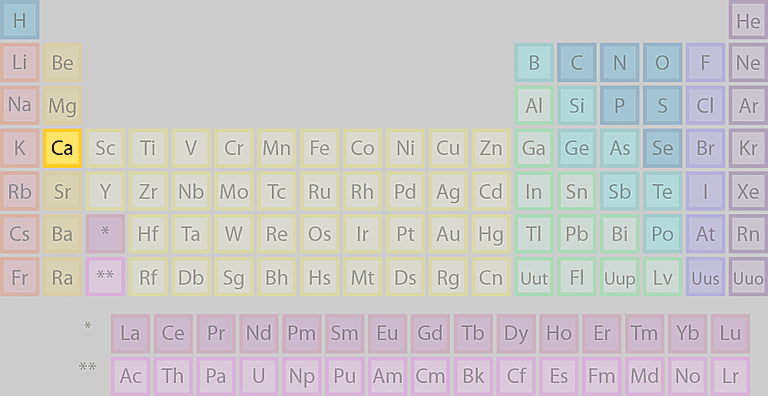 Calcium's location on the periodic table of the elements.