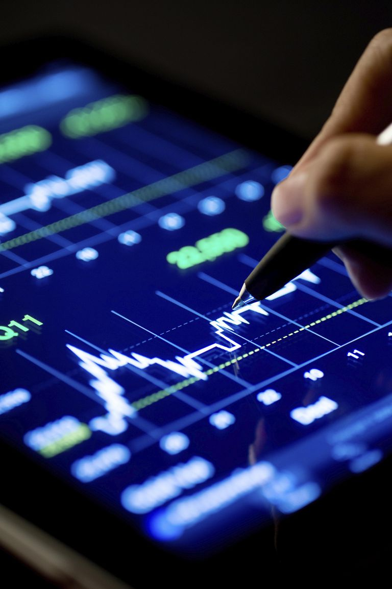 What Are Dow Futures?