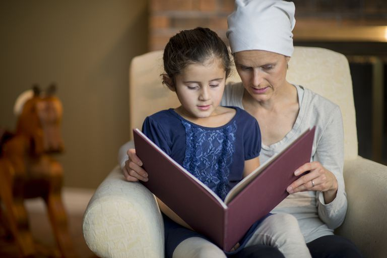 Mother Reading a Book to her Daughter