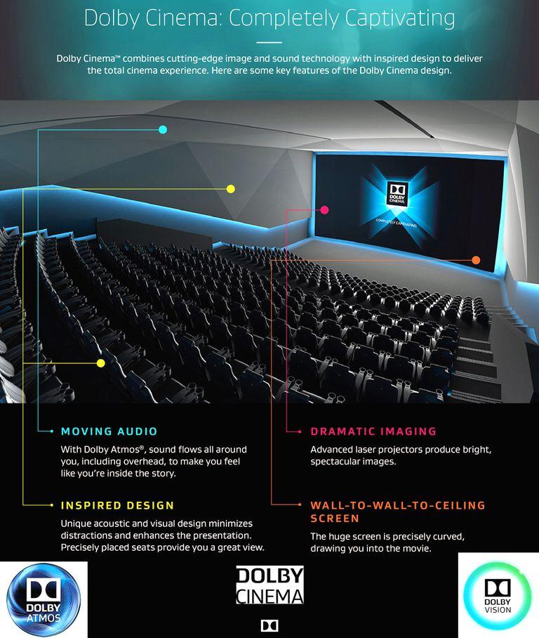 dolby-cinema-a.jpg