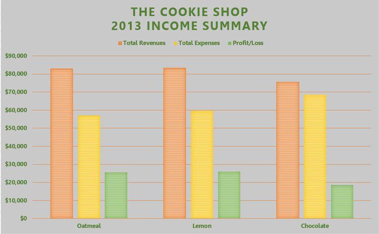 Excel 2013 Column Chart