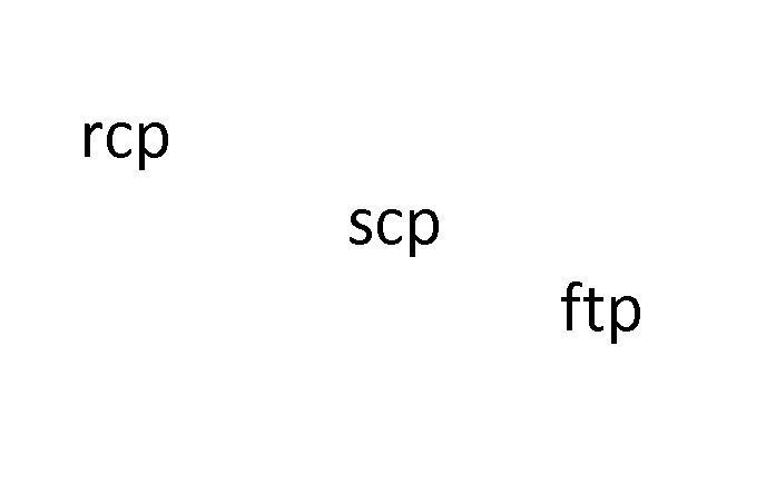 rcp, scp, ftp commands