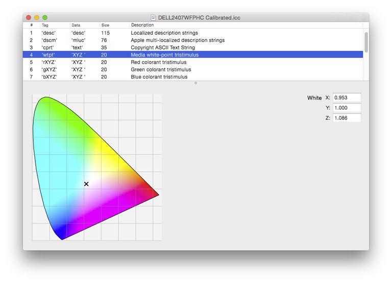 Mac Display Calibration Assistant