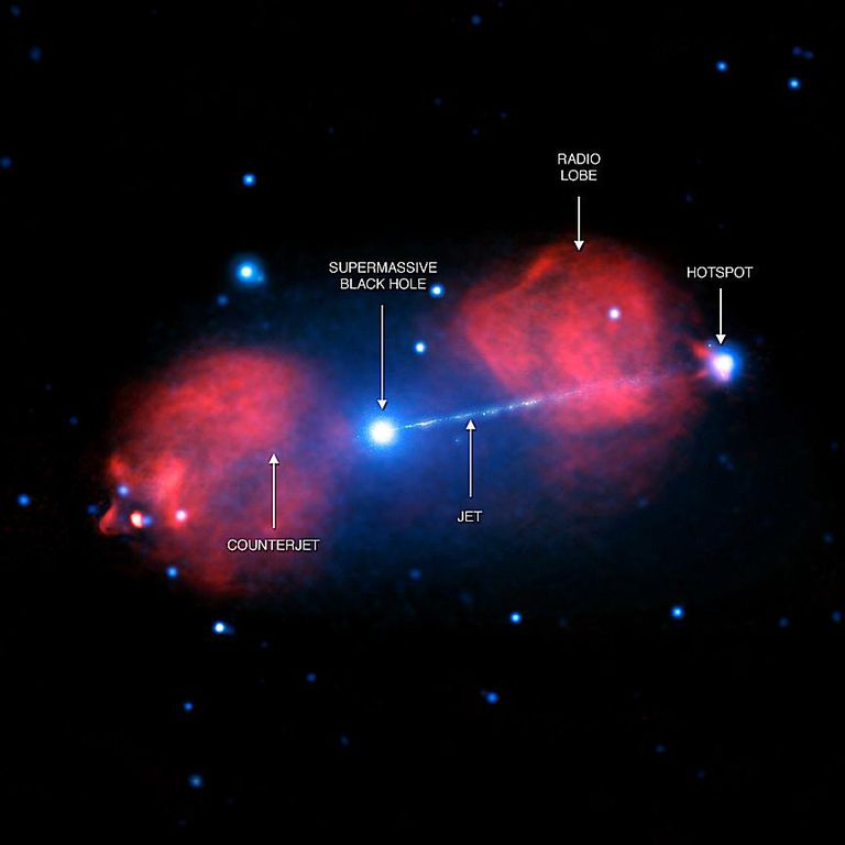 Pictor A galaxy with black hole and jet.