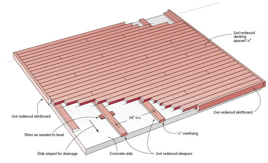 Free deck plans for a diy project deck over concrete slab ccuart Gallery
