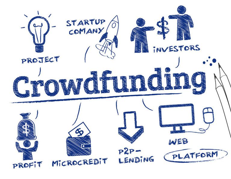 Image result for Crowdfunding