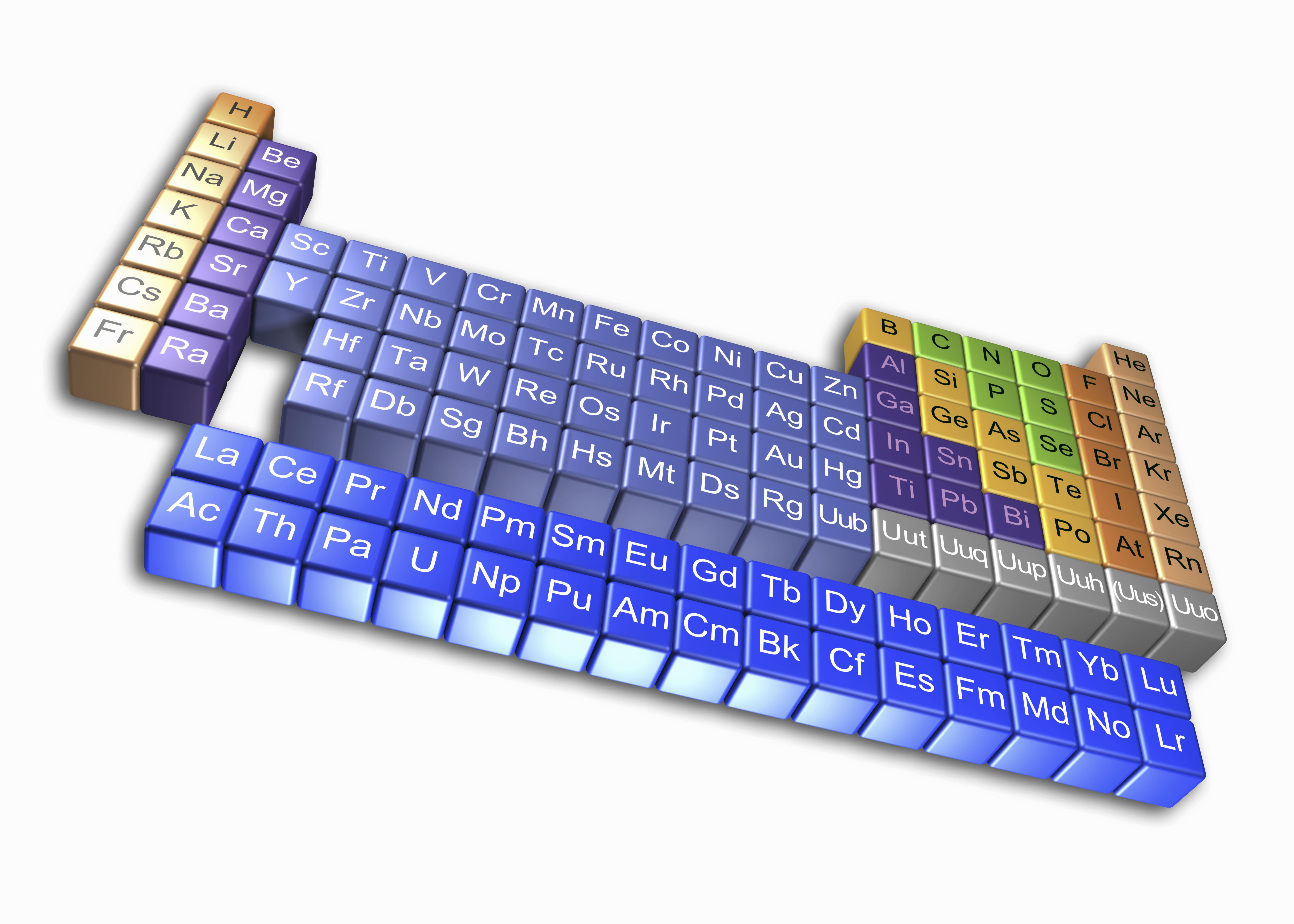 Actinides properties of element groups gamestrikefo Gallery