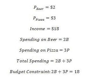 budget calculation template