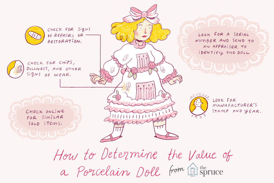 how to determine the value of a porcelain doll
