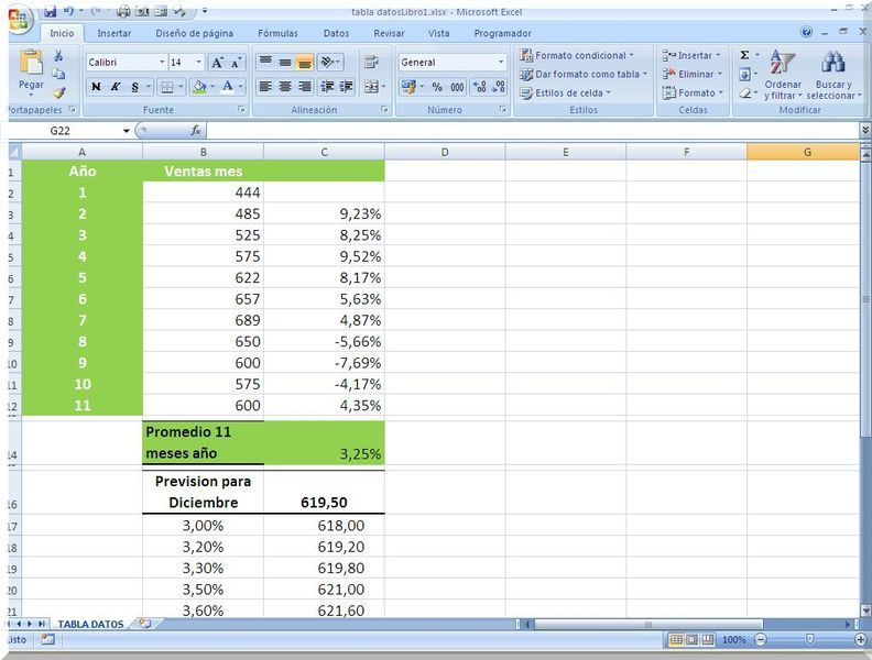 5 Programas de hojas de cálculo gratis y on line