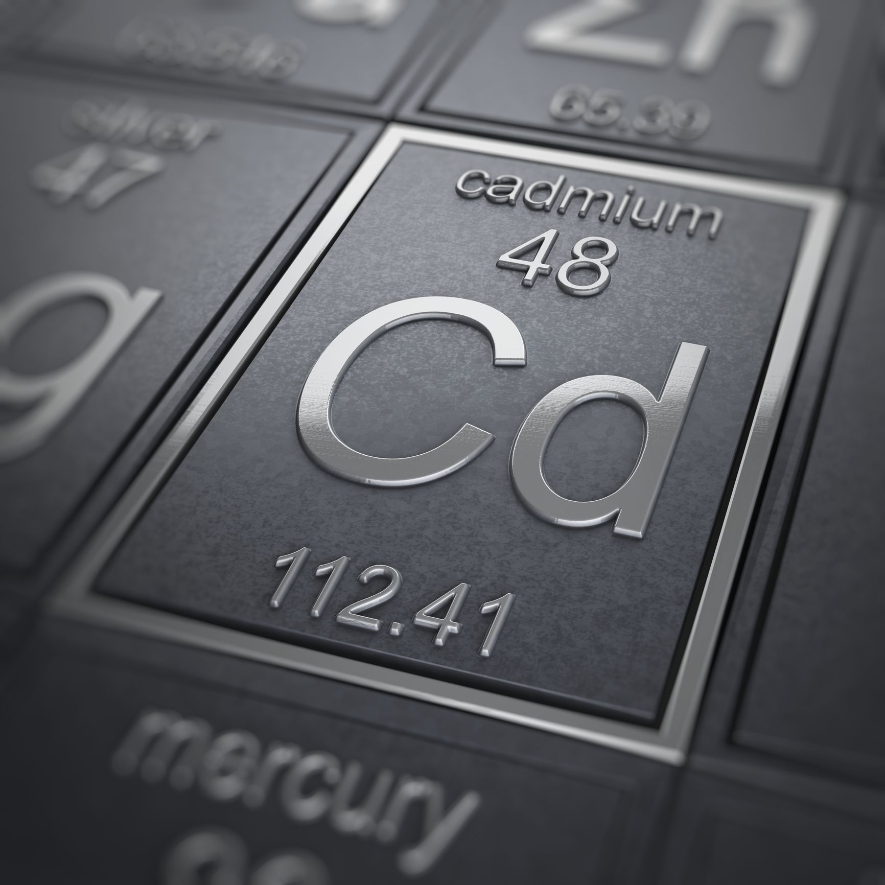 Cadmium Facts - Periodic Table