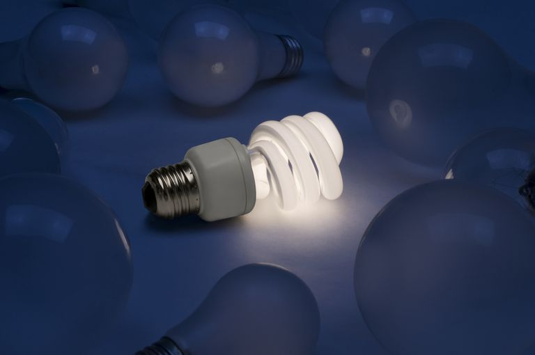 Fluorescent bulb with old style bulbs