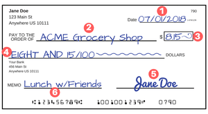 A check filled out with labels showing where to complete each section