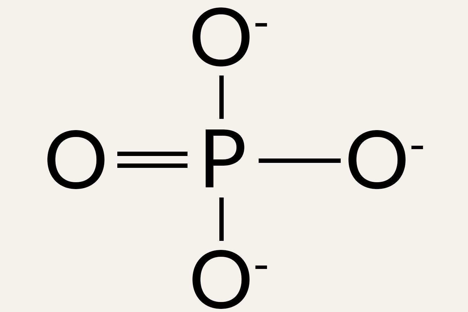 List of common polyatomic ions names formulas and charges biocorpaavc Images