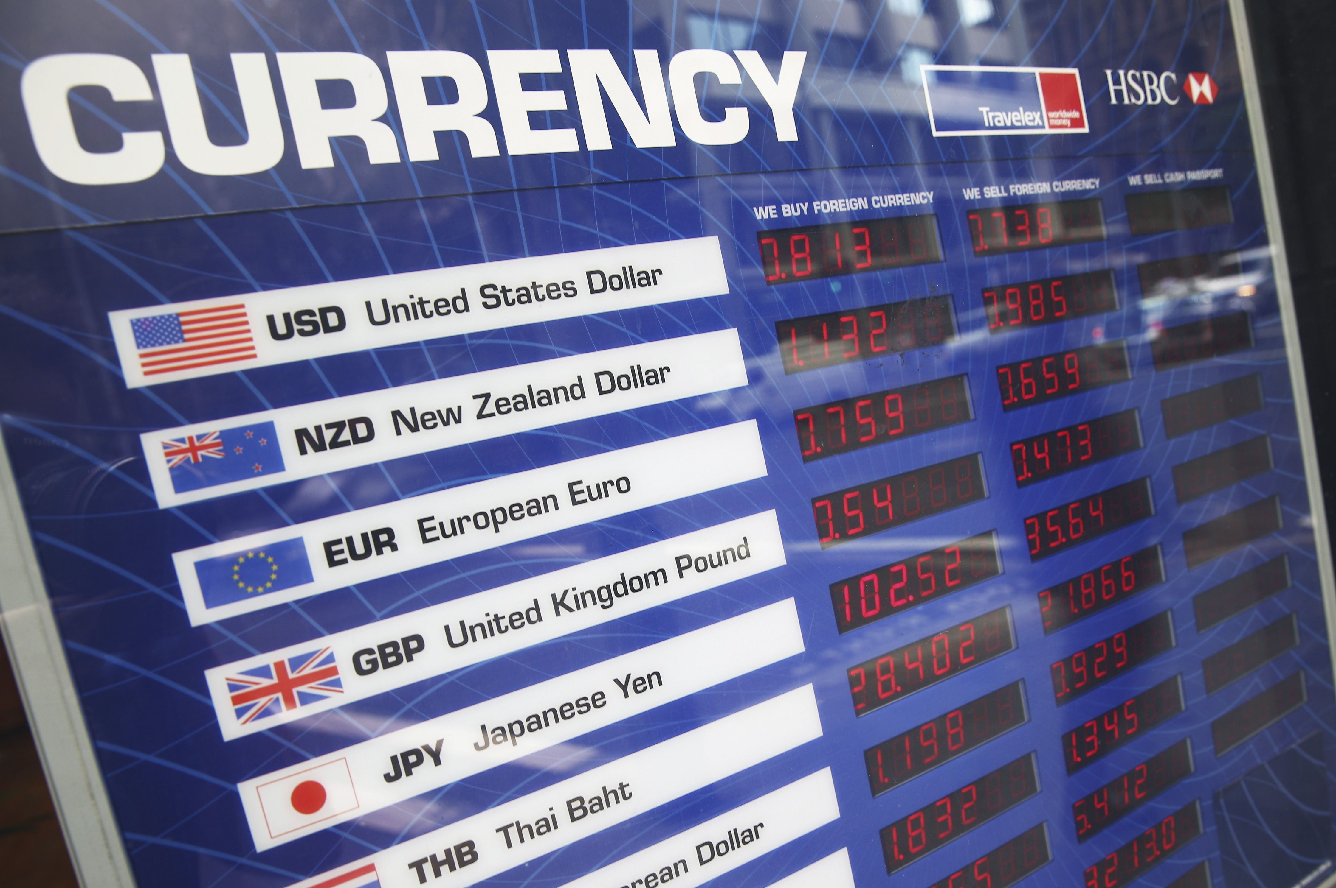 Us dollar rate definitionvalue in 5 other currencies 6 currencies used in the us dollar index nvjuhfo Images