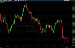 spy-intra-day-chart.jpg