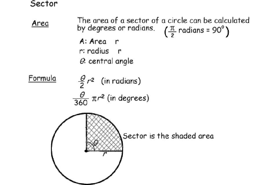 Math formulas for basic shapes and 3d figures ccuart Choice Image
