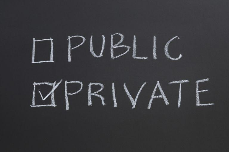 Hacer Tweets privados