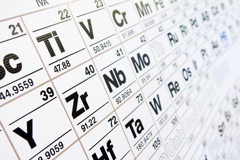 Periodic table quiz urtaz Gallery