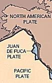 cascadia tectonic setting