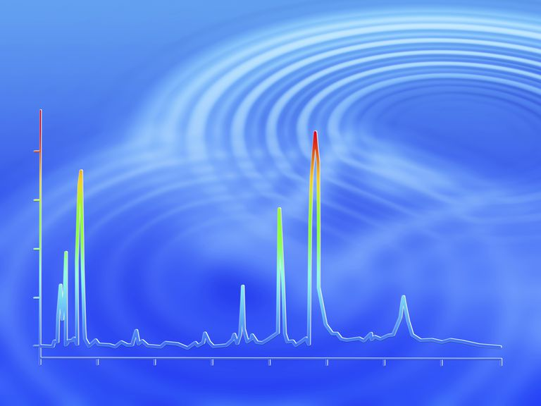 This is an example of a chromatogram from gas chromatography. The peaks represent different compounds, while their height indicates relative concentration.