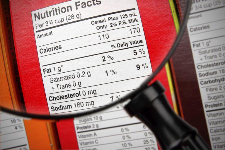 nutrition label showing calories