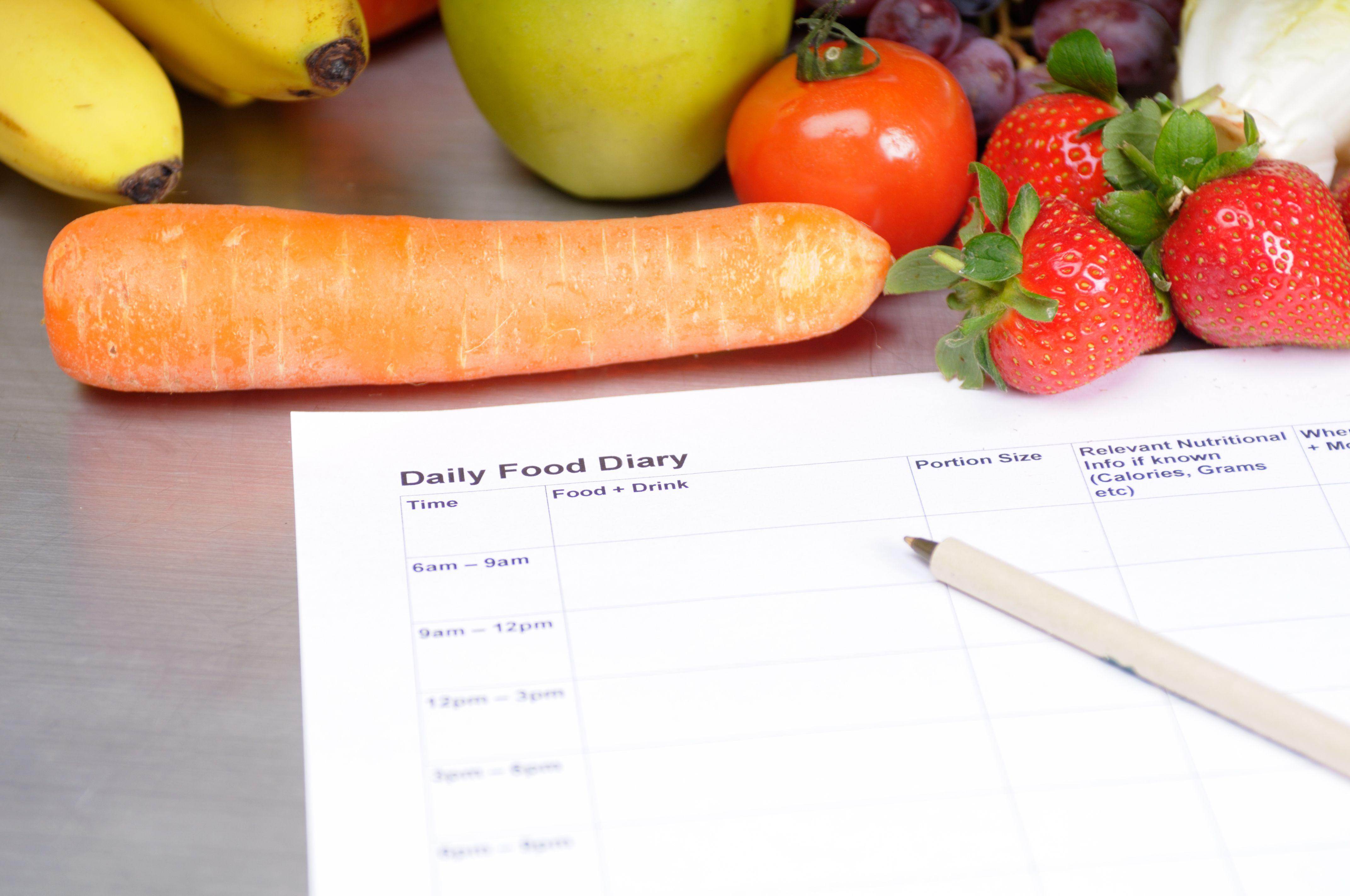 food diary com