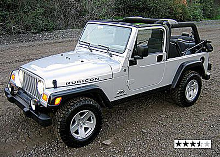 Explore the Best and Worst Features of Jeep Wranglers
