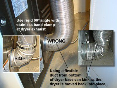 home depot gas dryer installation cost with Clean Your Dryer Vent 1824761 on Awesome Radon Vent Fan together with Clean Your Dryer Vent 1824761 furthermore 2imwg0xnj Home Depot Warranty likewise Services as well Home Depot Water Heater Install Cost.