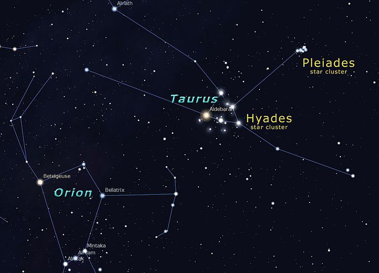 hyades star chart