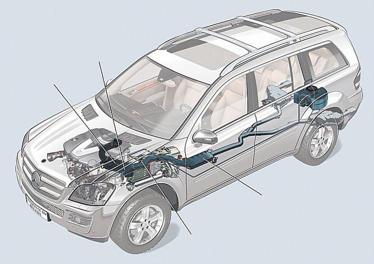 2009 Mercedes-Benz BlueTEC GL