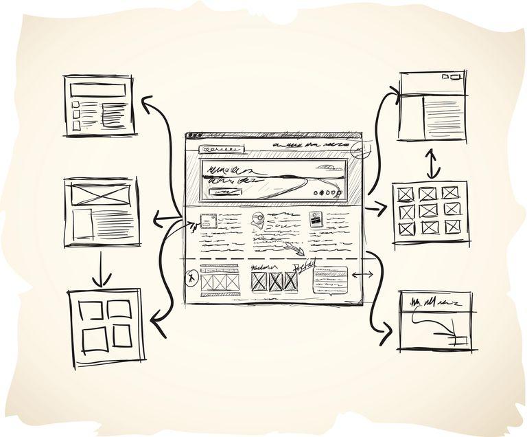 website planning wireframes