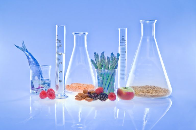 Learn how to perform basic chemical tests for major nutrients in food.