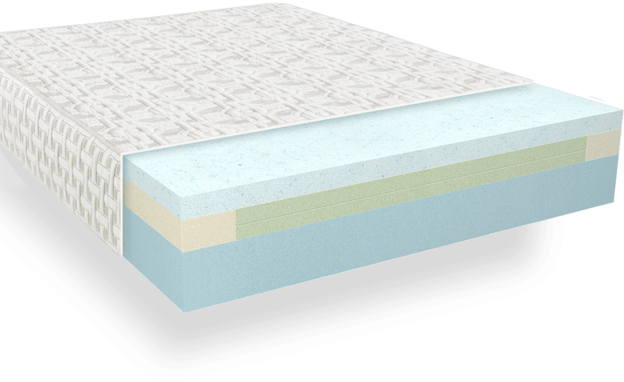 panies online companies sealy line beds amp mattresses mattress from unique ideas