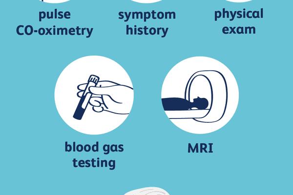 carbon monoxide poisoning diagnosis