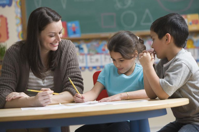 Teacher helping students in classroom with small group instruction