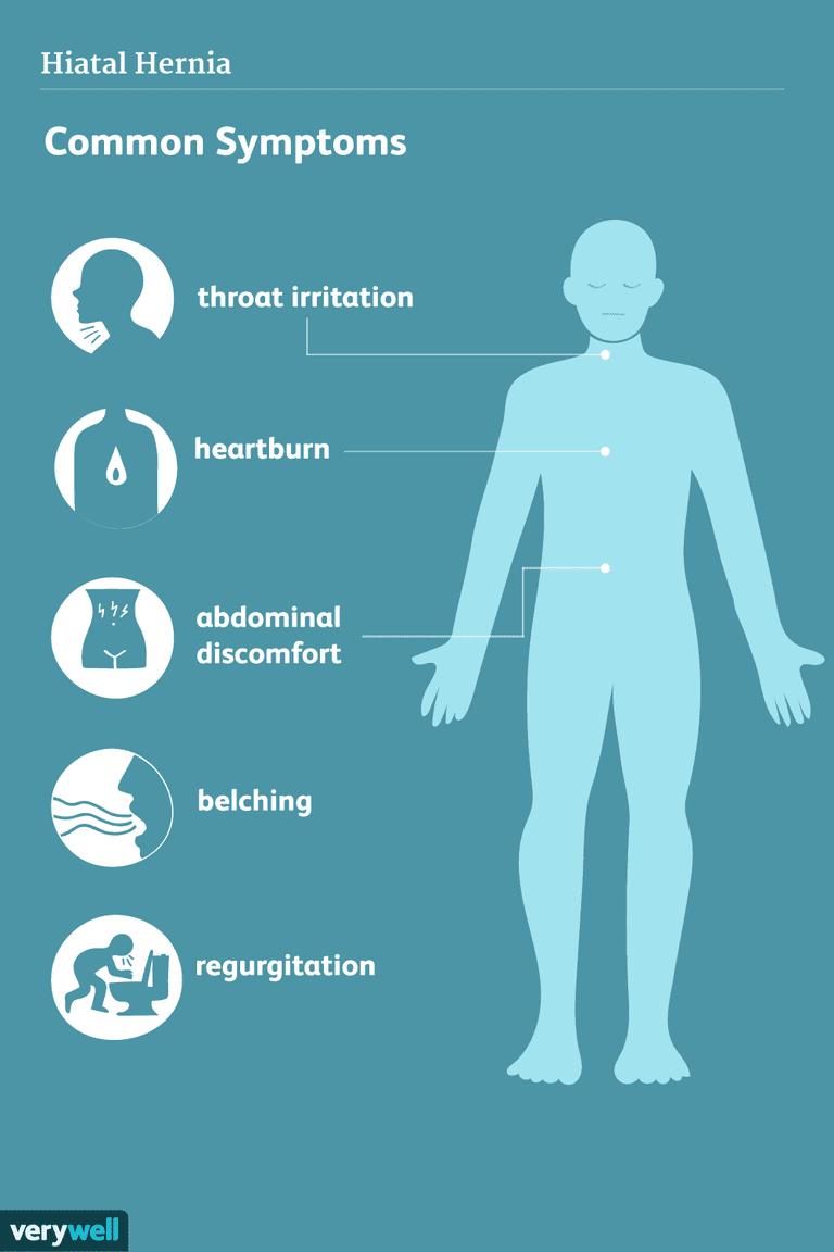 hiatal hernia symptoms