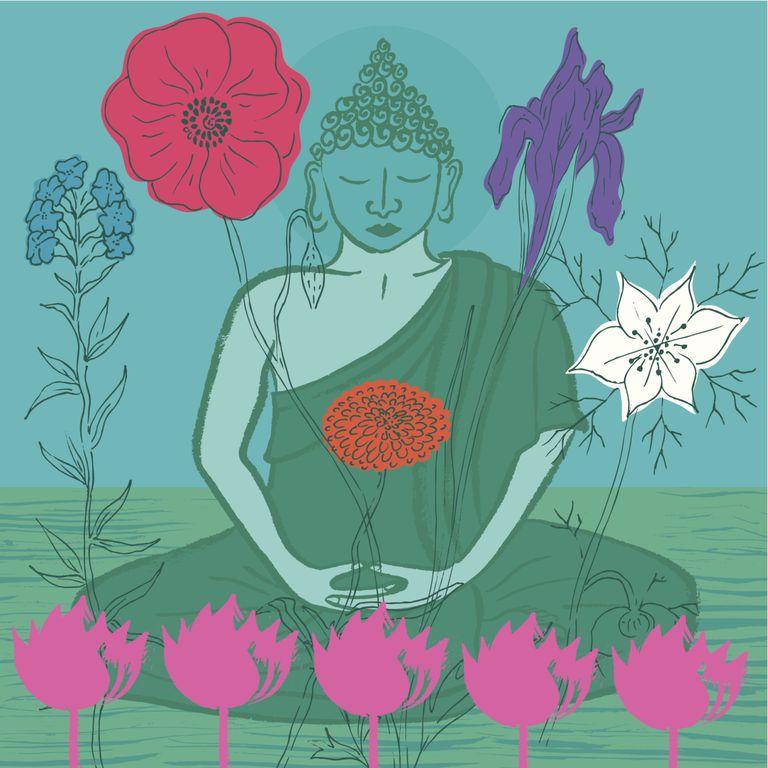 buda meditación cuerpos sutiles