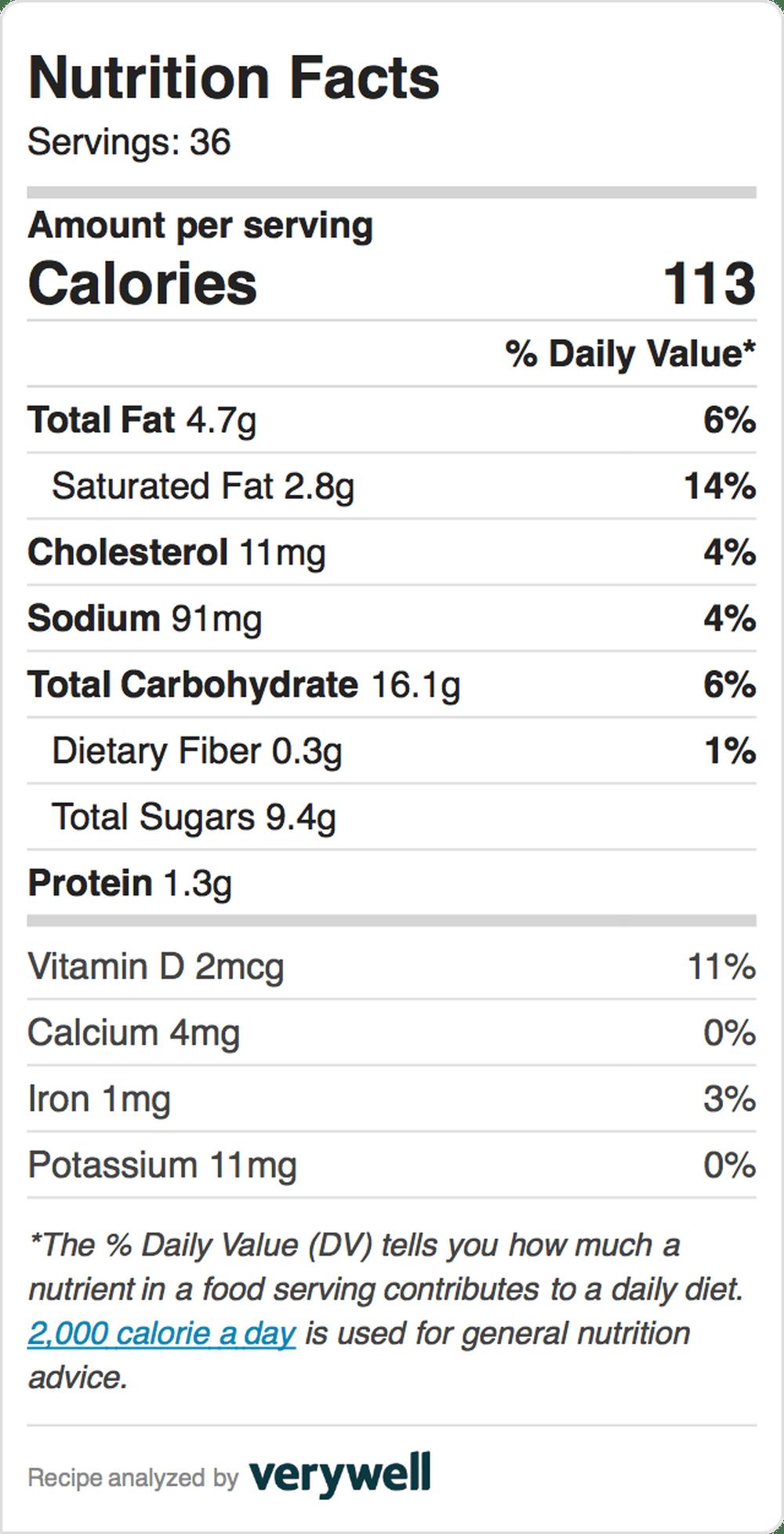 Nutrition Label Embed 2144368806 5b37dada46e0fb00374f727b