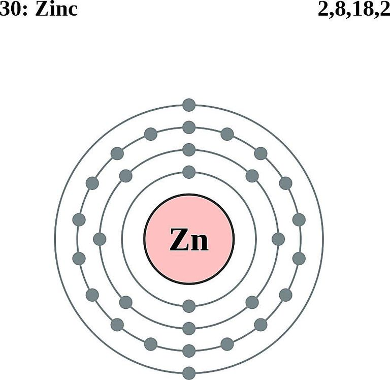 Atoms diagrams electron configurations of elements this diagram of a zinc atom shows the electron shell ccuart Image collections