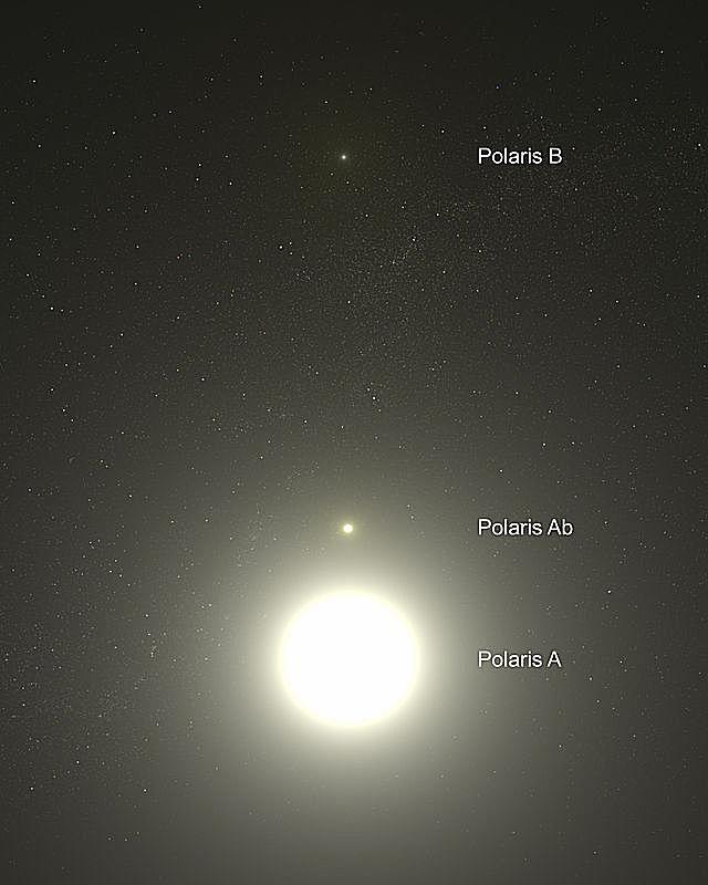 640px-Polaris_system.jpg