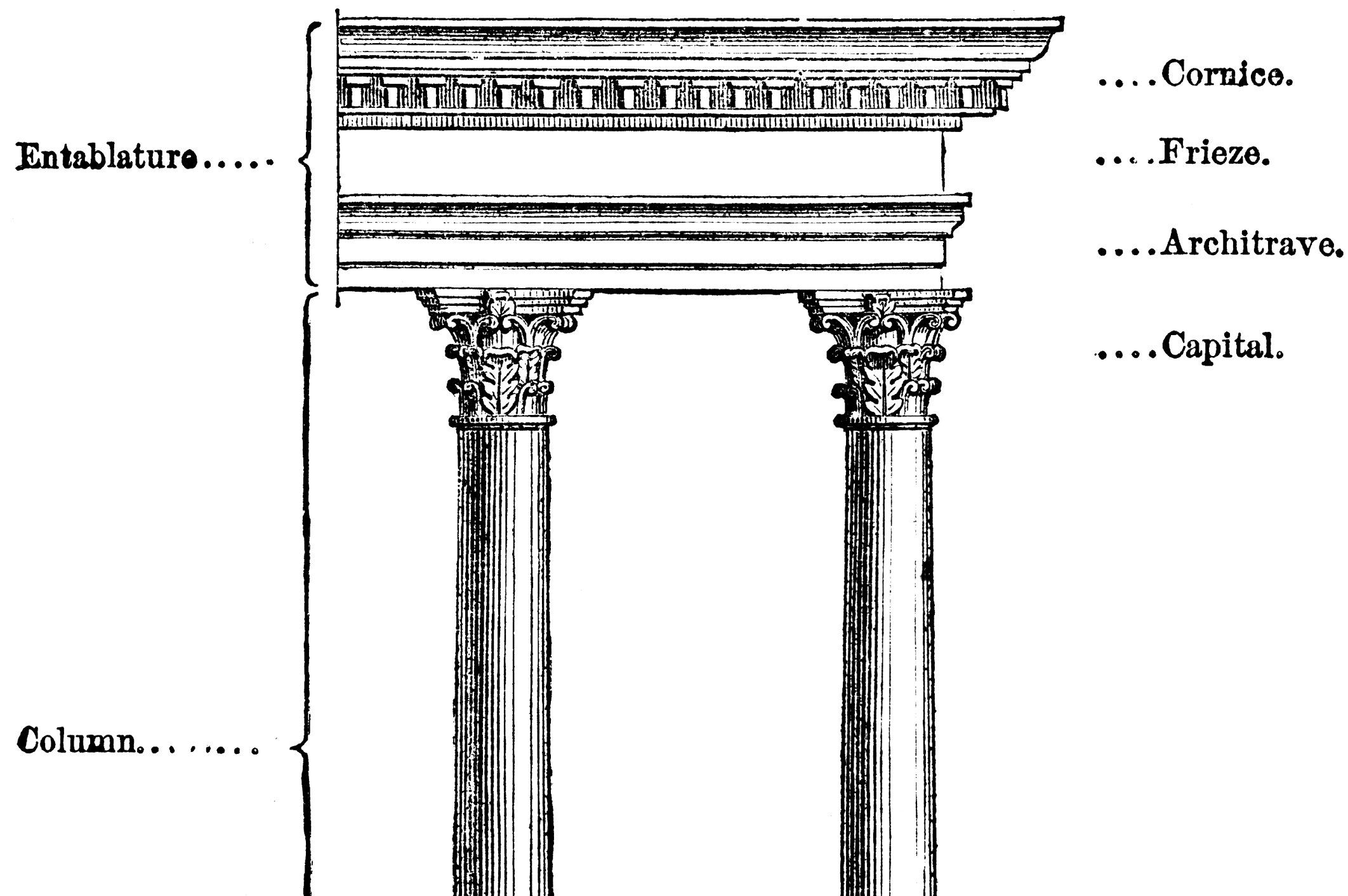 What Is An Entablature Definition With Examples