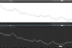 1 minute chart versus tick chart