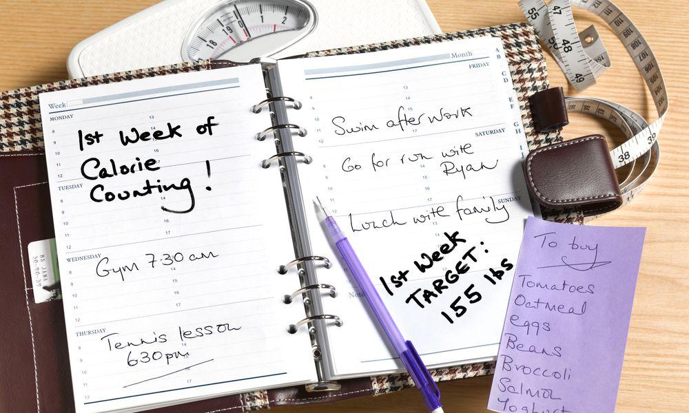 Calendar for weight loss