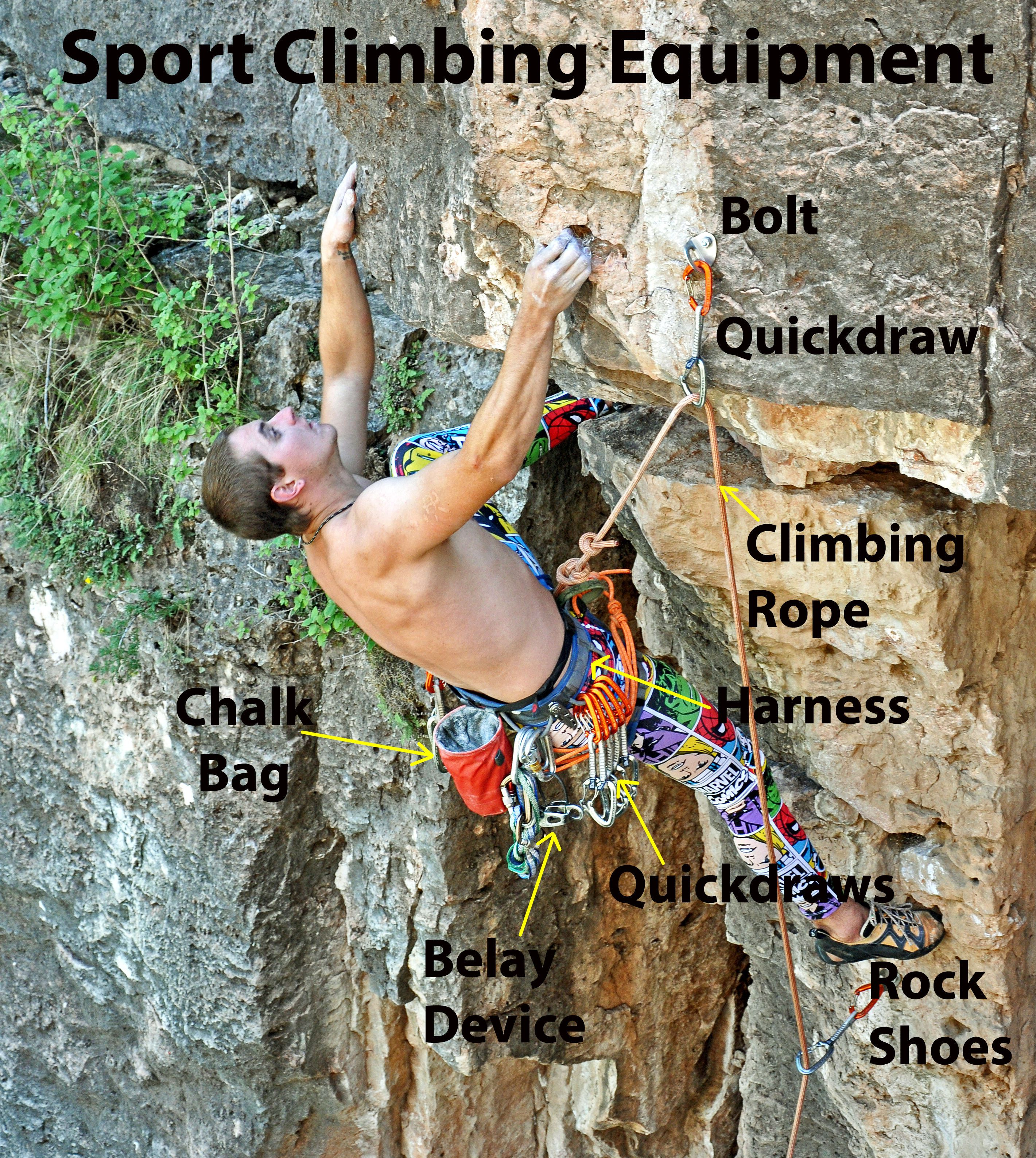 essential sport climbing gear and equipment