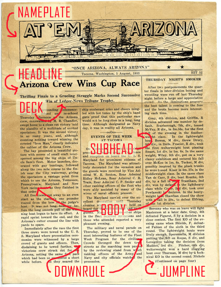 1933newsletterPARTS-born1945-ccby2.png