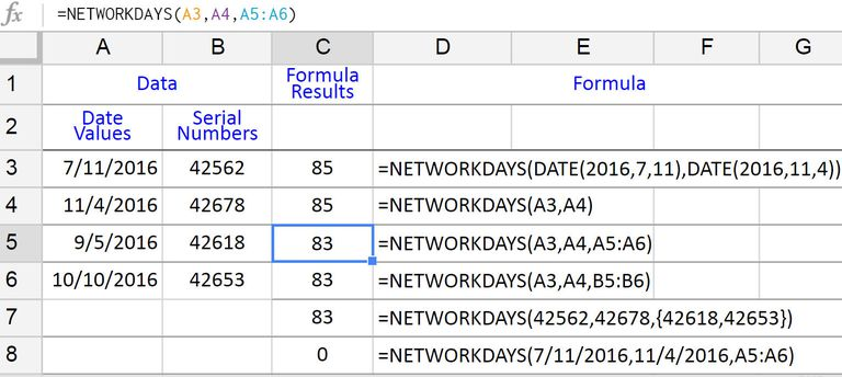 Google Spreadsheets NETWORKDAYS Function