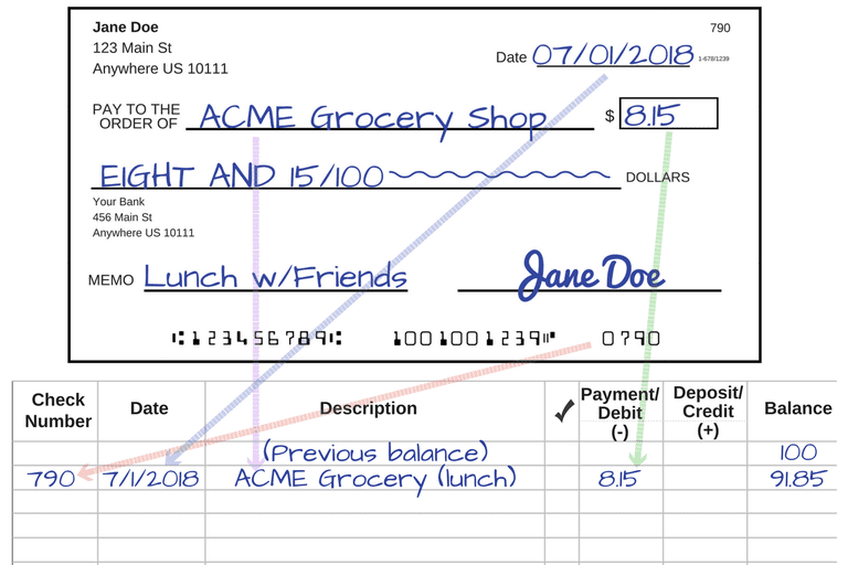 Written Check Sample Example Of A Written Check Smart Likeness